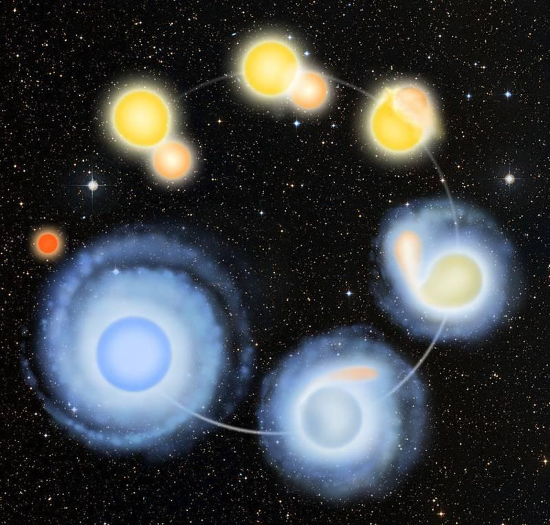 Nuevas pistas sobre el origen de las estrellas rezagadas azules