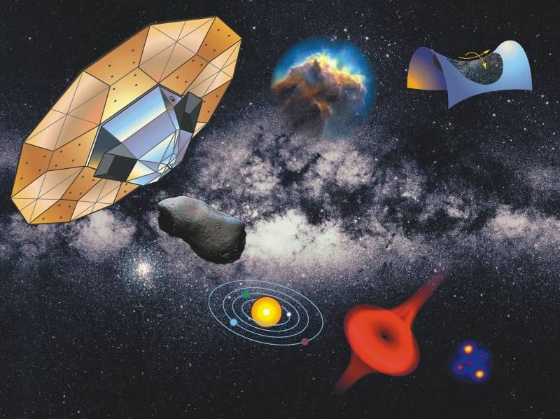 Ilustración de los retos científicos de Gaia.