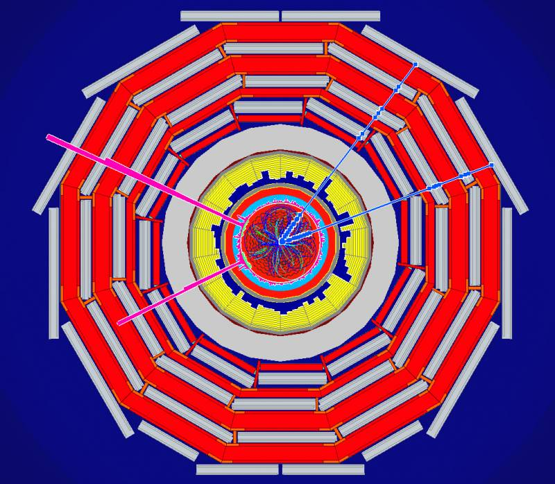 Simulación de una detección del bosón de Higgs en CMS (II)