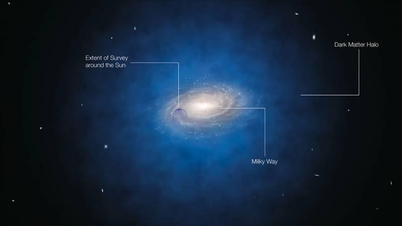 Impresión artística de la distribución de materia oscura que supuestamente debería encontrarse alrededor de la Vía Láctea.