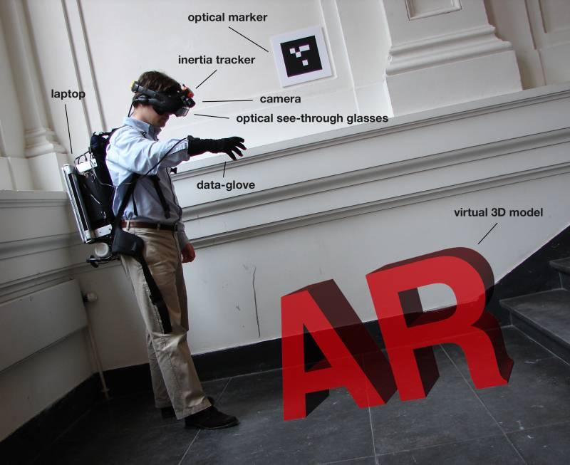 Imágenes virtuales que interactúan con la realidad