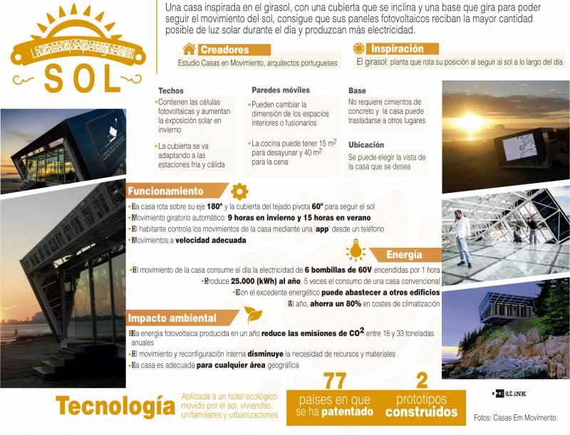 Infografía explicativa de un nuevo diseño de casa sostenible. / Efe