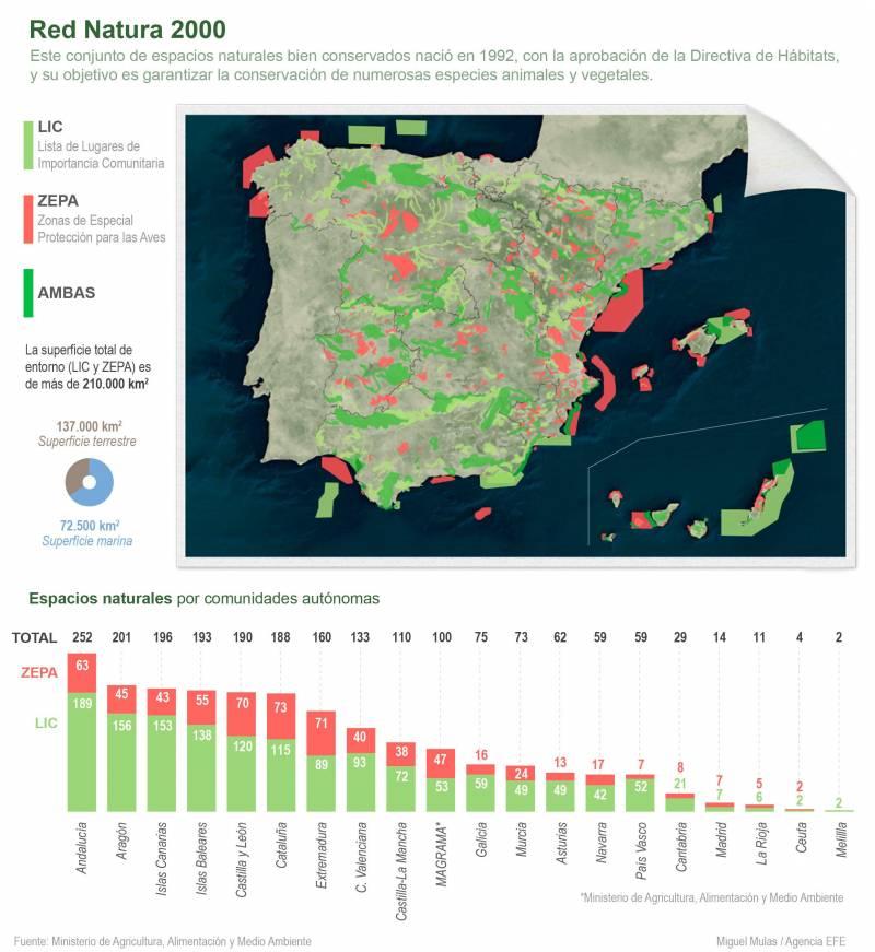 Mapa de la distribución geográfica de la Red Natura 2000. / Efe