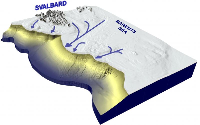 Las corrientes de hielo: la historia de los casquetes polares del pasado