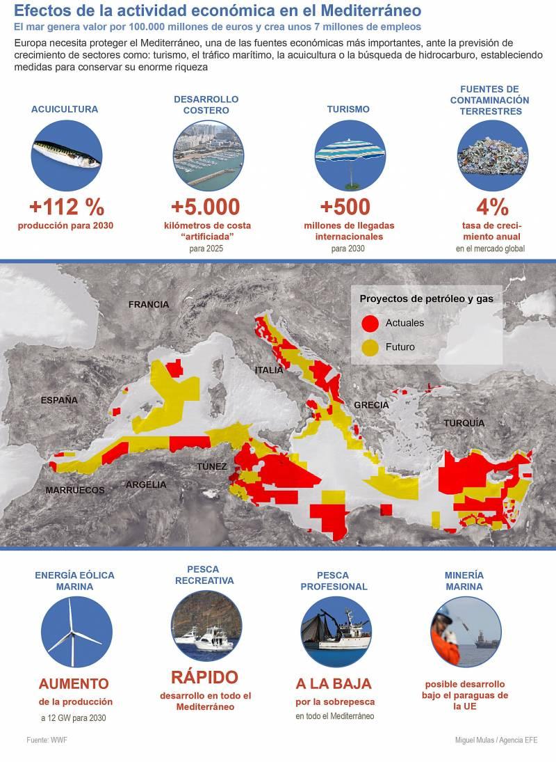 Efectos de la actividad económica en el Mediterráneo. /Efe