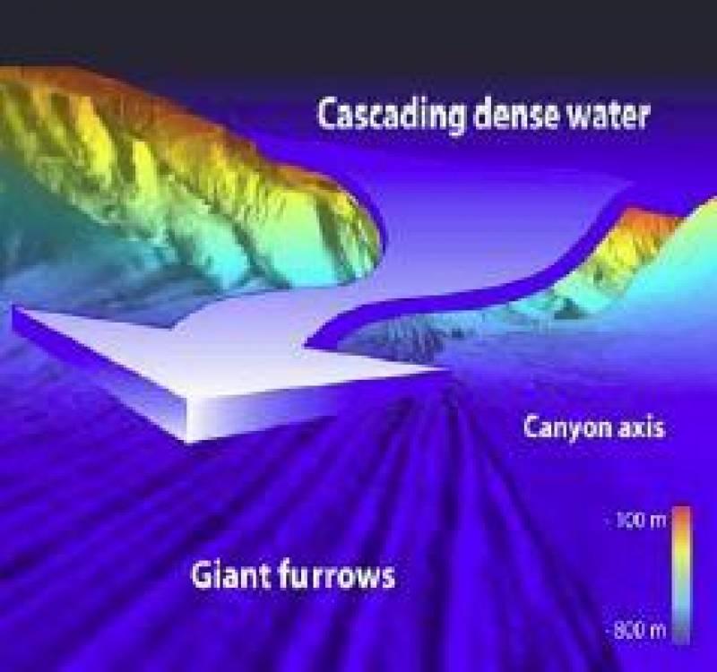 cascadas submarinas