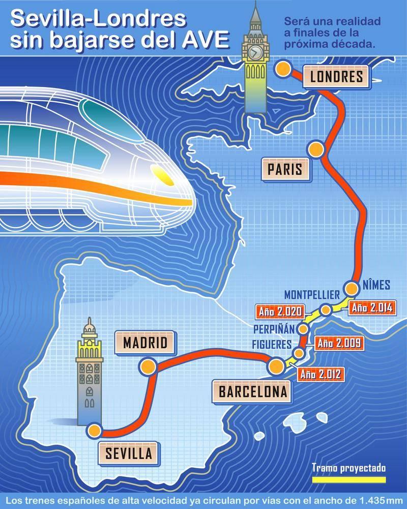 Sevilla-Londres sin bajarse del AVE
