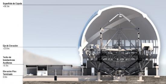 Corte transversal del diseño conceptual del Observatorio TMT con las dimensiones mostradas