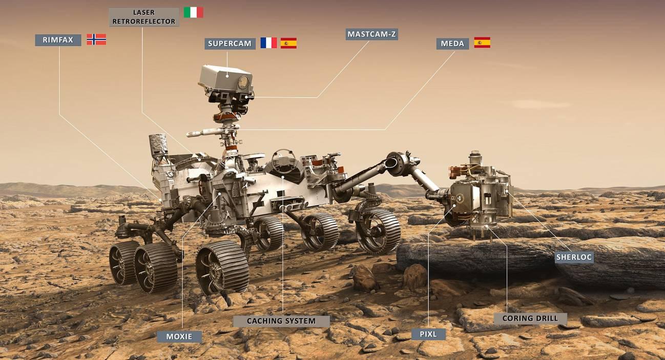 Diagrama del rover Perseverance que llegará a marte