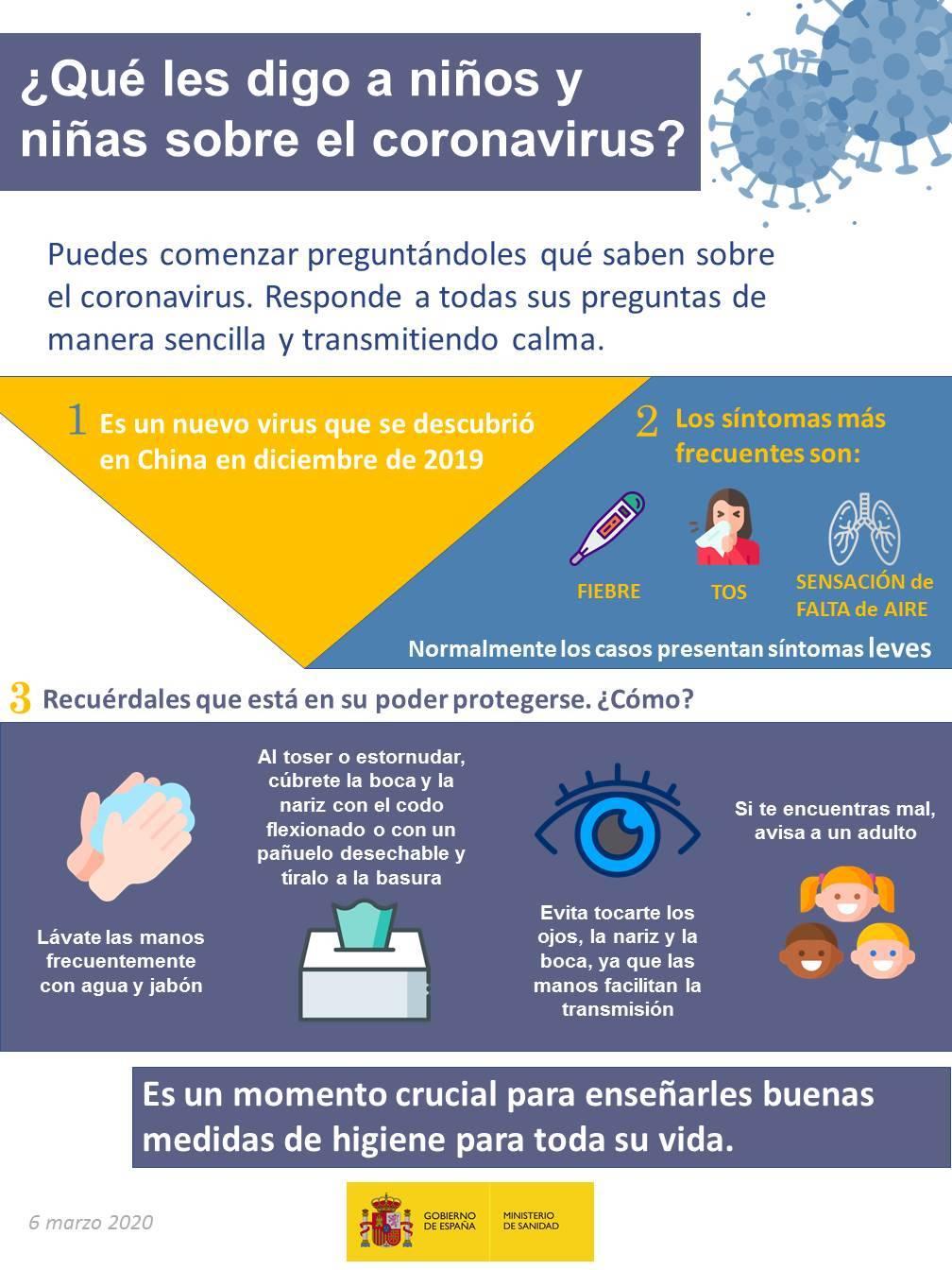 Recomendaciones del Ministerio de Sanidad para explicar la epidemia a los niños y niñas.