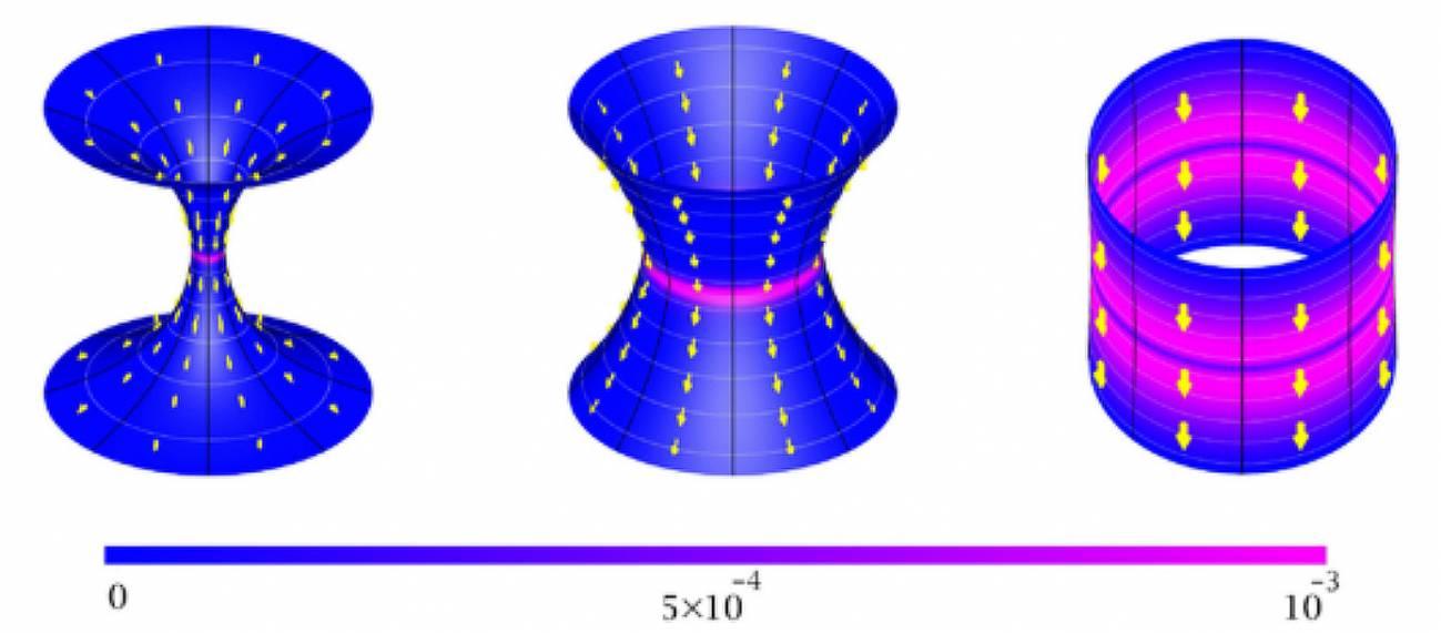grafico2 - Grupos de físicos teóricos Europeos y Americanos  se adentran en los agujeros de gusano