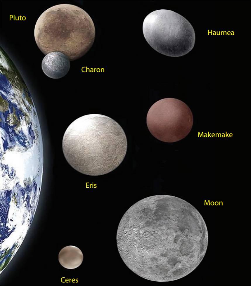 Hace 15 años, Plutón dejó de ser planeta