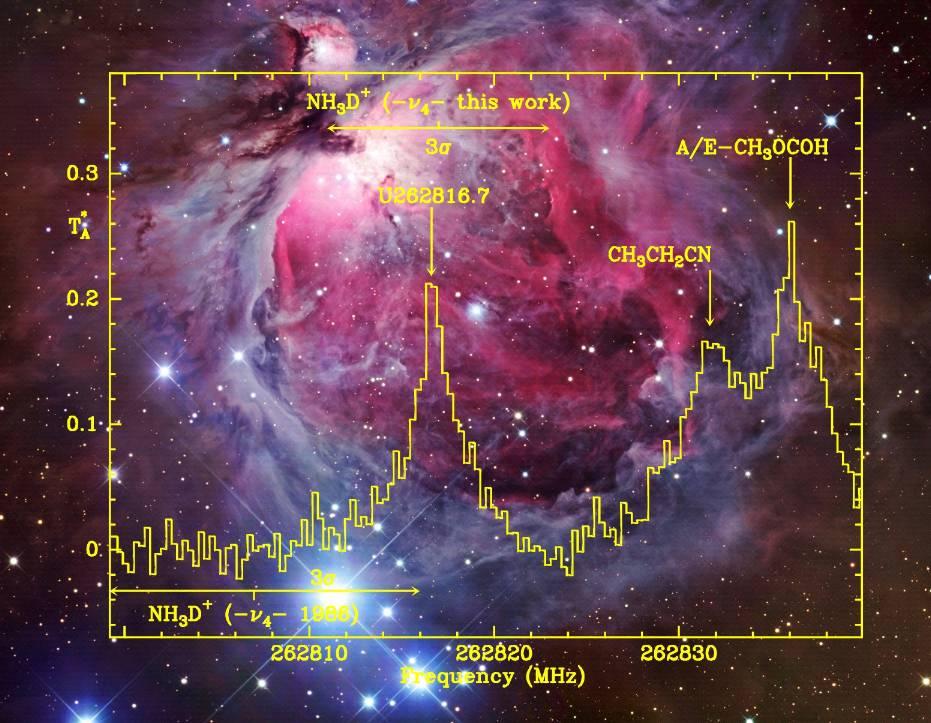 Hasta ahora no se había detectado amonio en el espacio. / CAB et al.