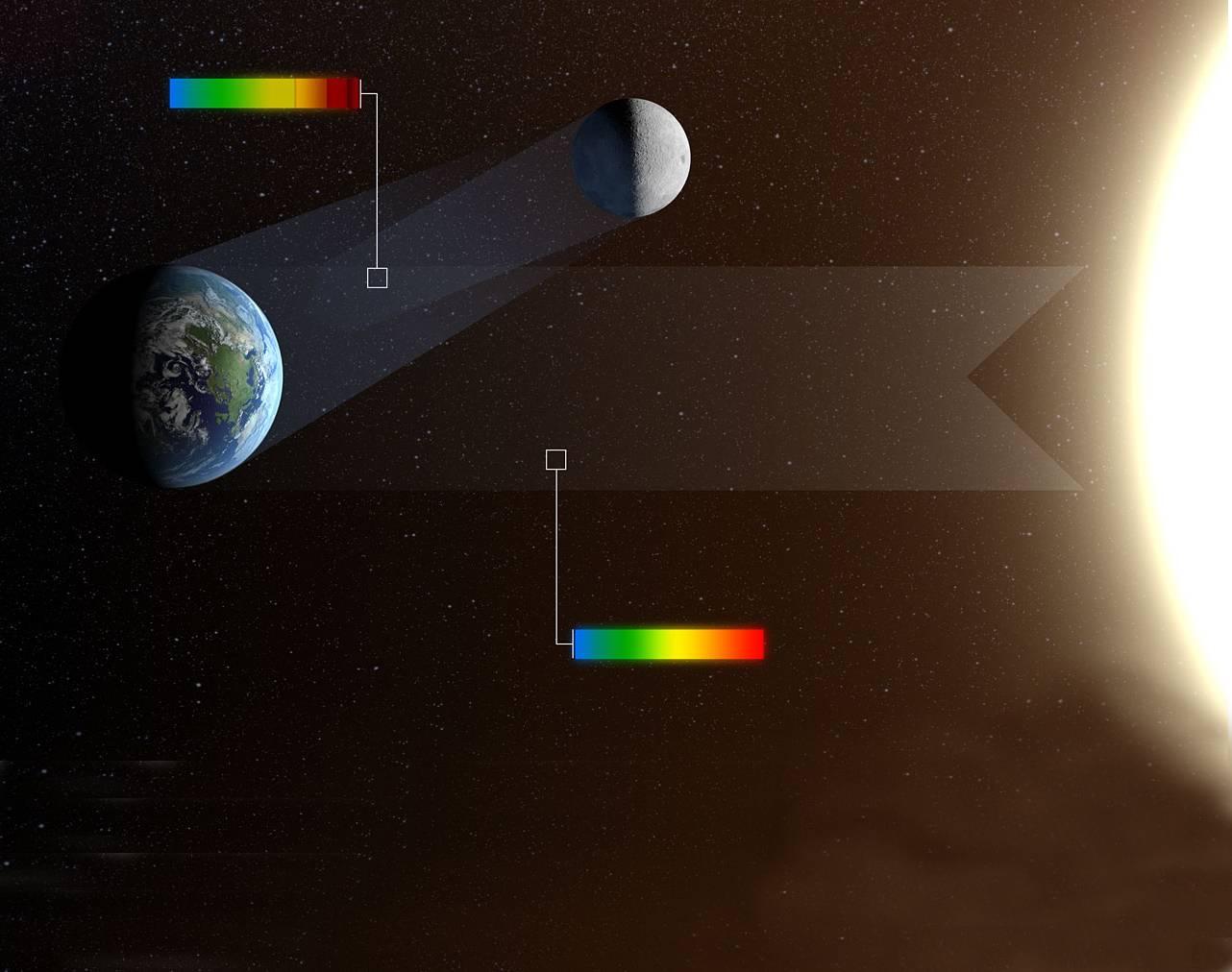 El brillo de la Tierra se refleja sobre la Luna. Imagen: ESO/L. Calçada.