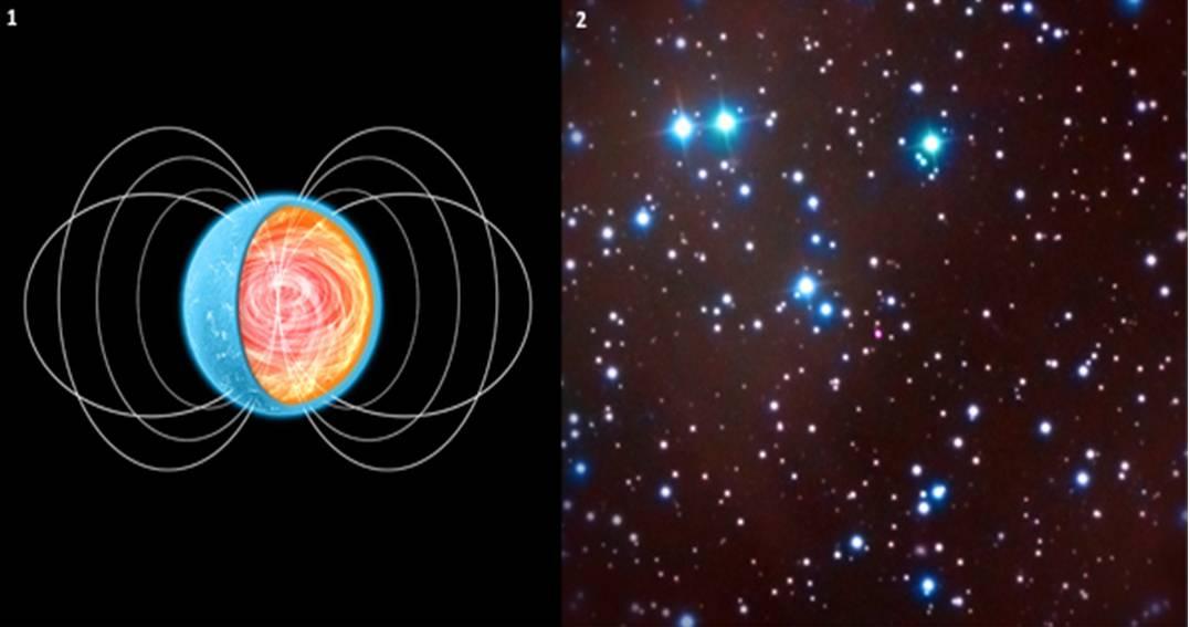 Imagen artística y real del magnetar. / NASA / Swift, Chandra, XMM-Newton, William Herschel Telescope, Plateau de Bure.