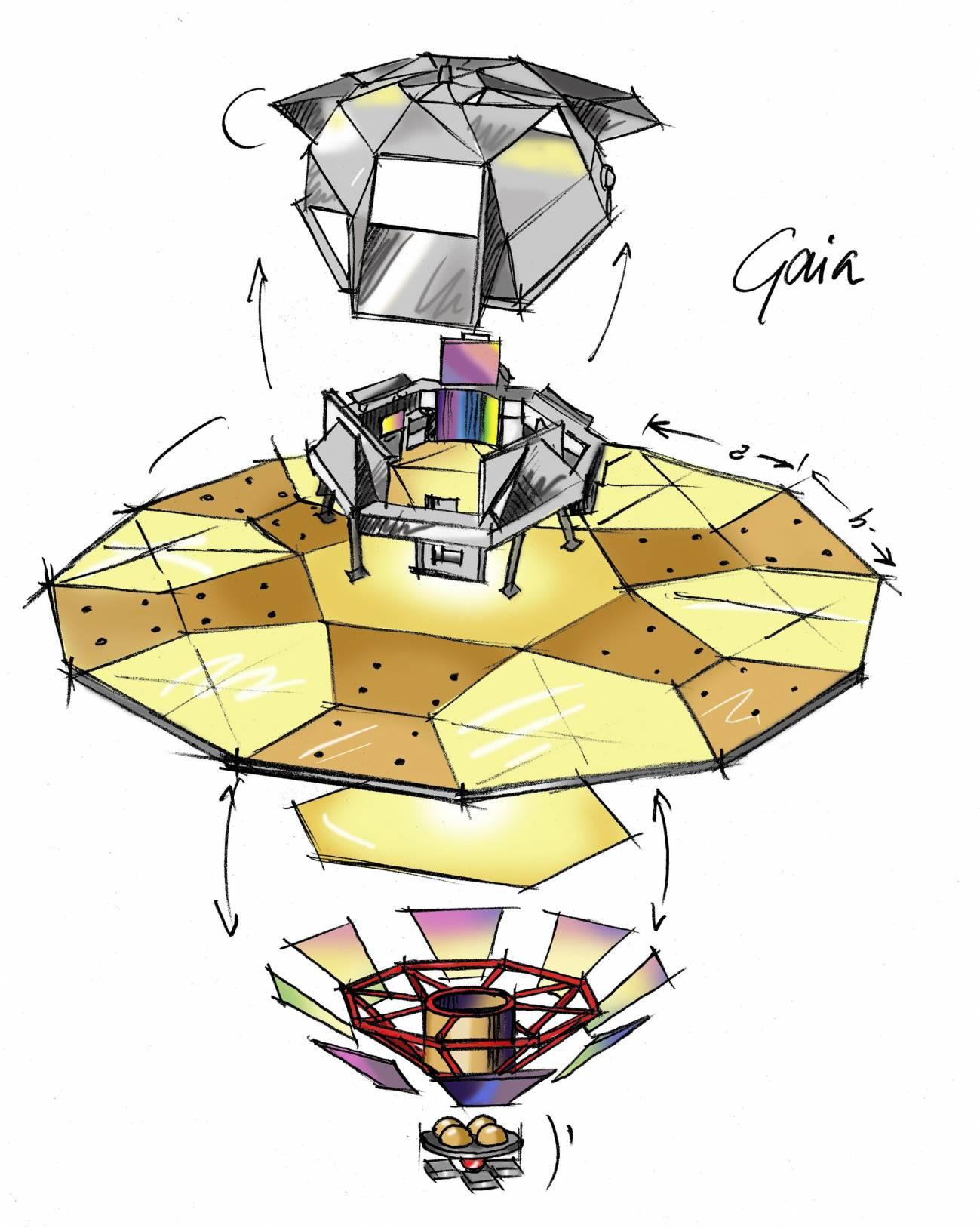 Representación de los instrumentos de Gaia / ESA-C.Vijoux.