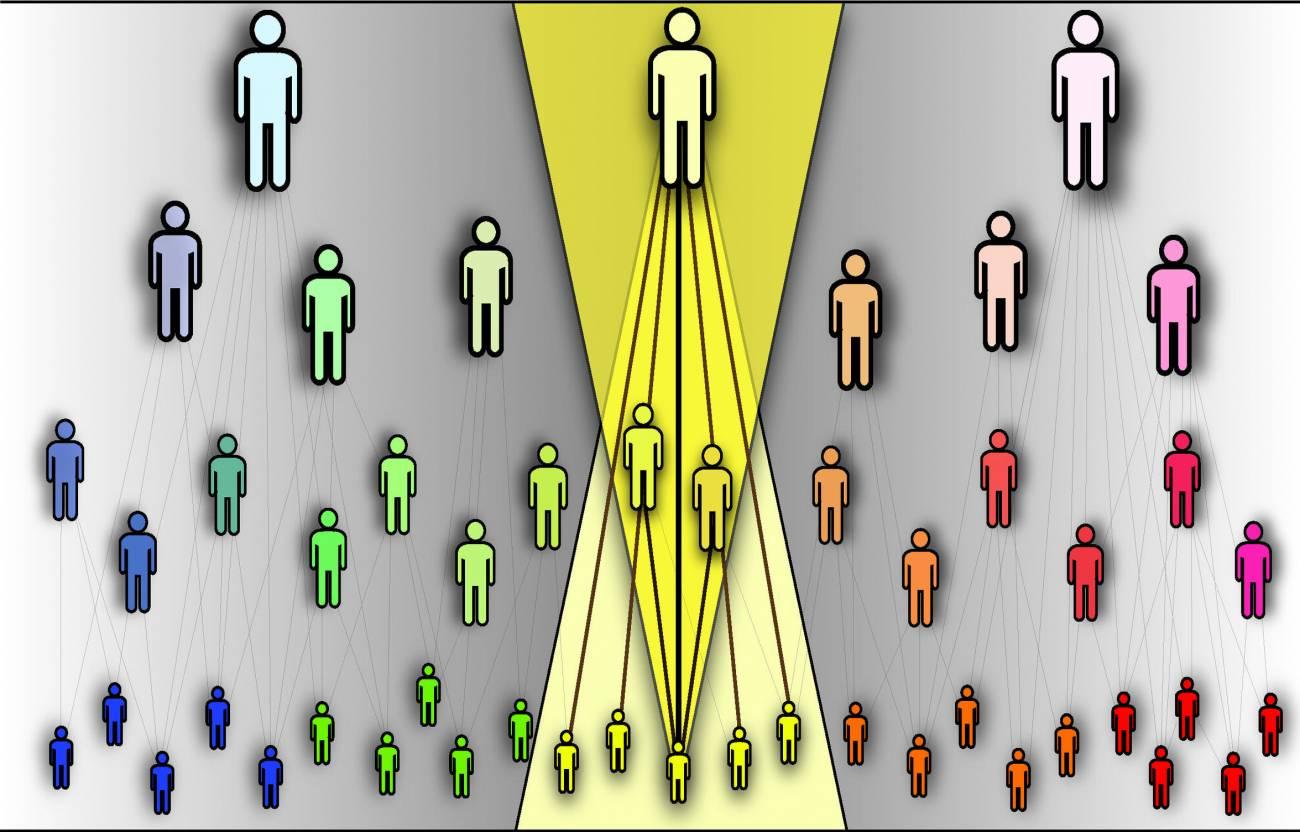 Las conexiones entre redes optimizan equilibrios entre popularidad y similitud. Imagen: Justin Cheng, Bradley Huffaker, and Dmitri Krioukov Cooperative Association for Internet Data Analysis (CAIDA) San Diego Supercomputer Center (SDSC) University of California, San Diego (UCSD)
