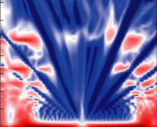 Una de las imágenes fractales obtenidas en los estudios. / P. Kim et al.
