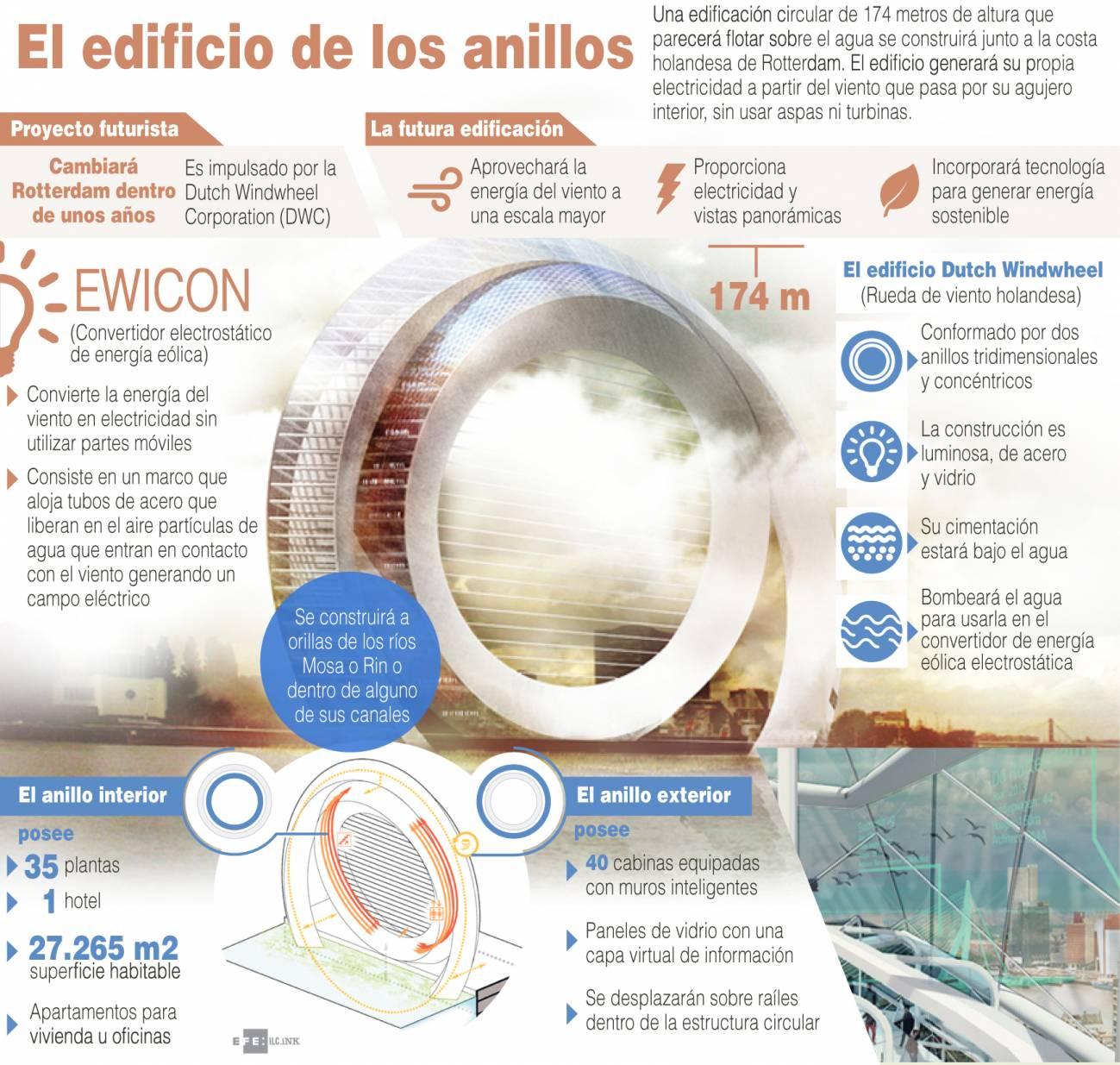 Infografía del diseño y funcionamiento del futuro edificio. / Efe