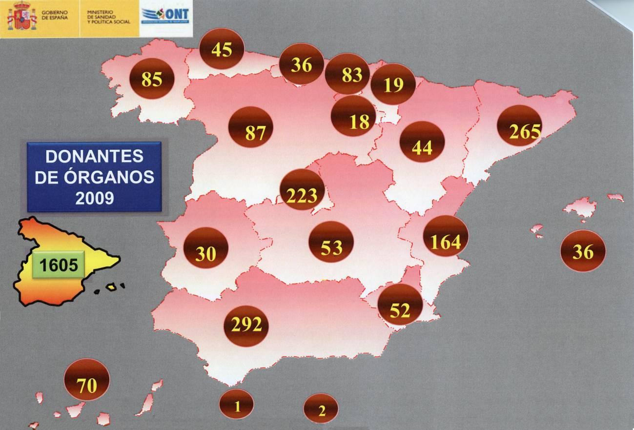 España registra máximos históricos en donantes de órganos y trasplantes