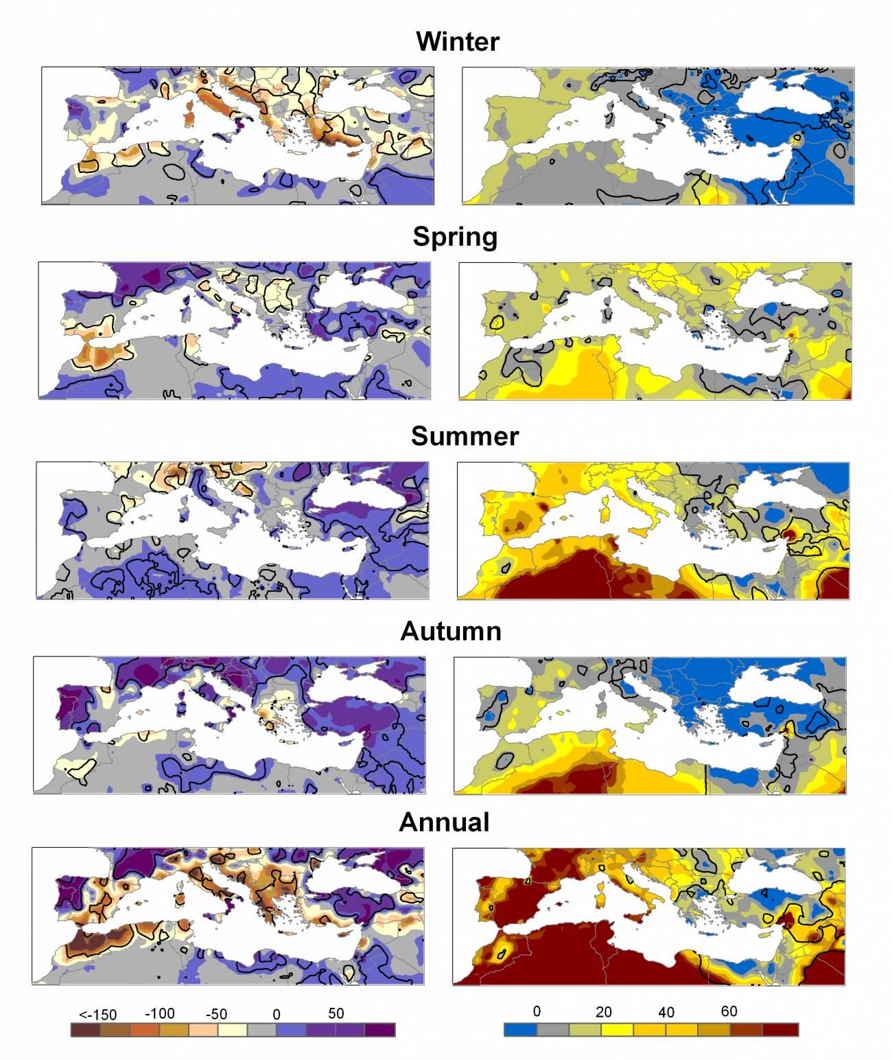 La Península Ibérica tendrá cada vez menos lluvias