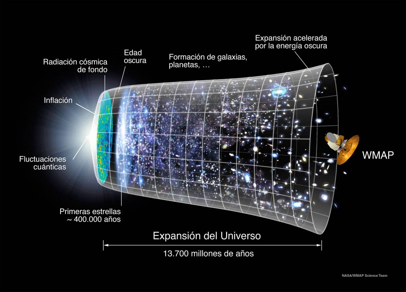 universo en 3D
