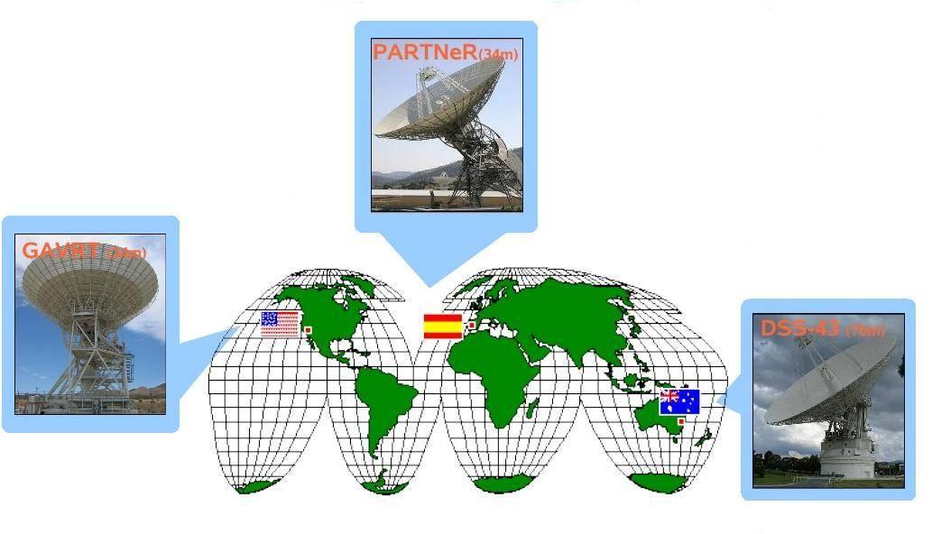 Mapa de distribución antenas
