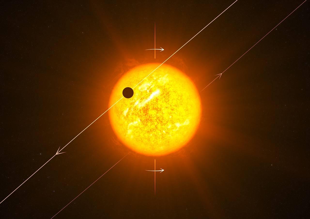 Descubren planetas extrasolares con órbitas 'retrógradas'