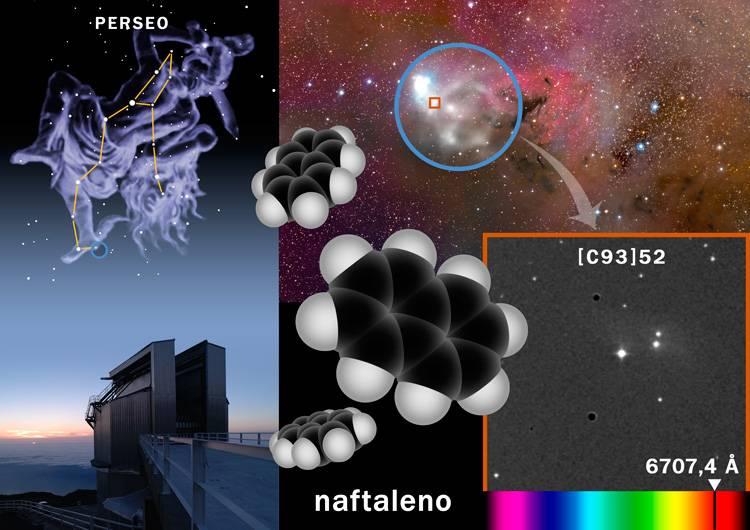 Descubren en el espacio interestelar moléculas clave para la ...