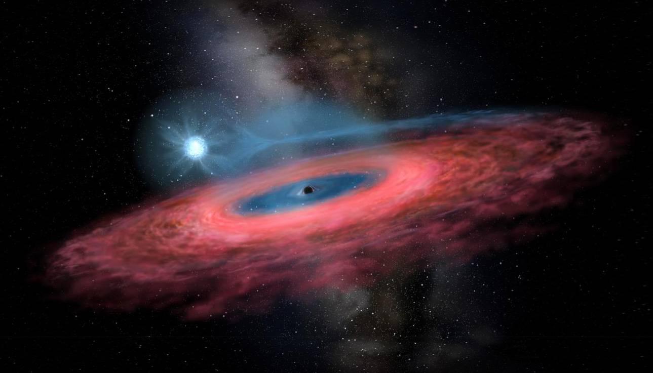 agujero negro planetario