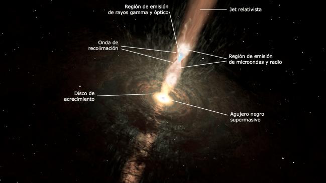 Representación del fenómeno responsable de los estallidos en rayos gamma