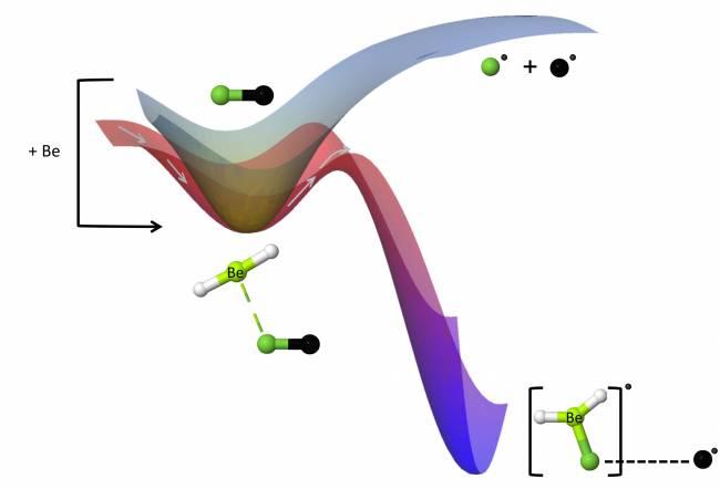 Derivados del berilio pueden propiciar la formación espontánea de radicales