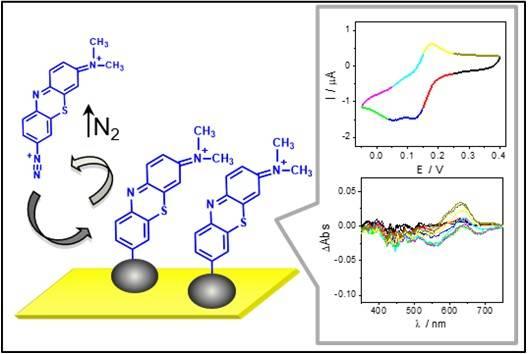 Los nanopuntos de carbono, formas alotrópicas del carbano, son porciones de carbono amorfo de entre 1 y 10 nanómetros que presentan distintos grupos funcionales en su superficie, lo que les confiere propiedades muy interesantes. /UAM