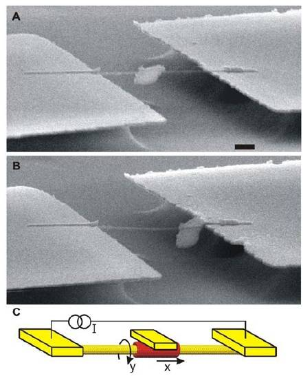 Nanomotor térmico