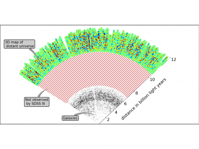 Sección del mapa tridimensional del universo elaborado por los científicos del del tercer proyecto Exploración Digital del Espacio Sloan.