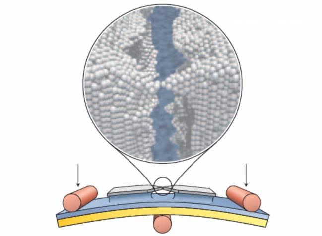 Desarrollan un interruptor atómico basado en el control de la posición de un solo átomo