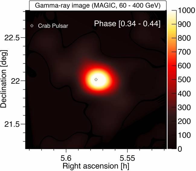 El púlsar de la Nebulosa del Cangrejo