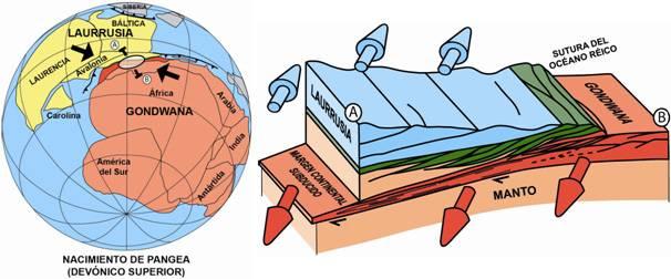 Imagen Formación Pangea