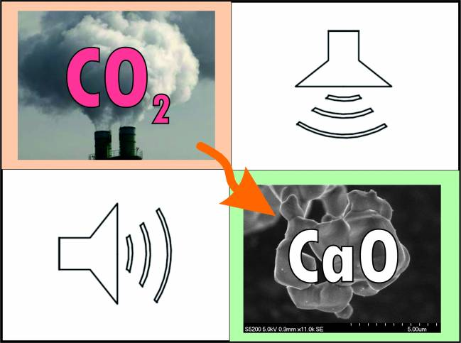 Sound image CO2