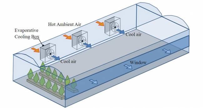 El sistema que han utilizado los ingenieros almerienses se basa en cajas de refrigeración / Fundación Descubre