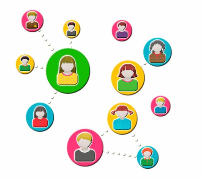 Mybullying genera un mapa social de la clase donde se representan los casos de acoso escolar o aquellos que podrían llegar a serlo.