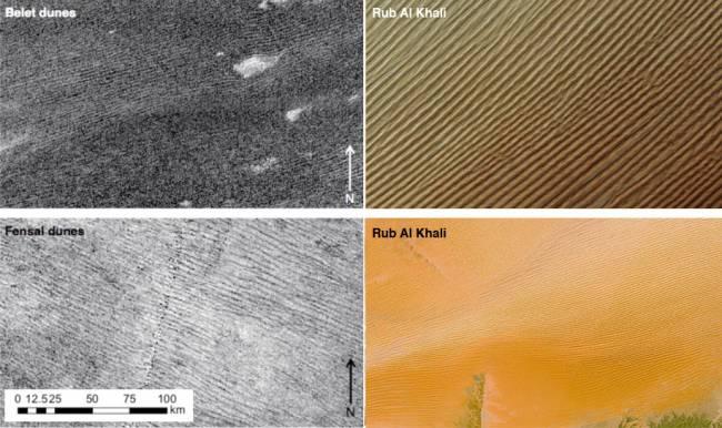 Campos de dunas en Titán y comparación con los terrestres