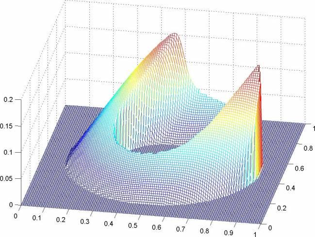 Depuran modelos matemáticos que describen sistemas complejos