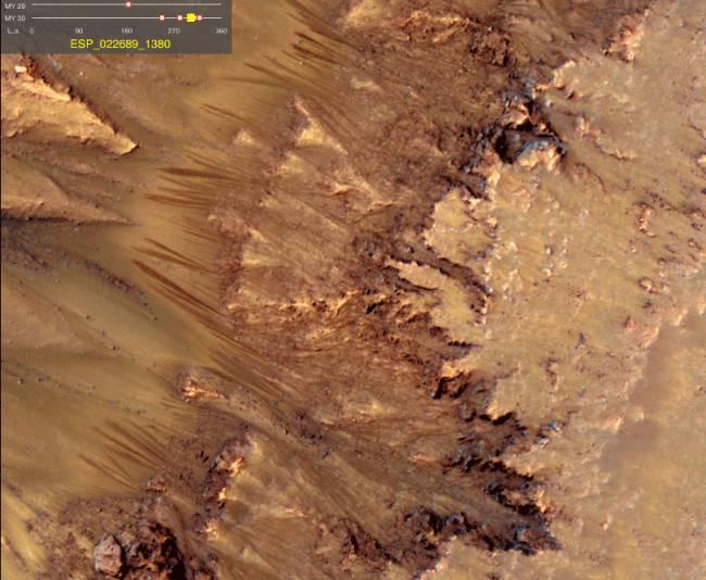 Líneas de Marte