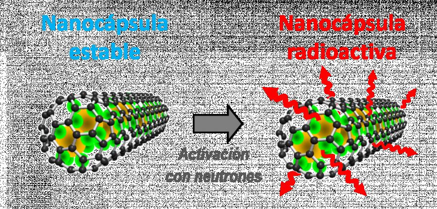 nanocápsula de carbono con átomos de samario