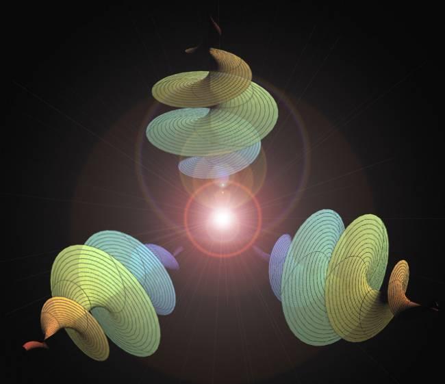 Fotones retorcidos entrelazados