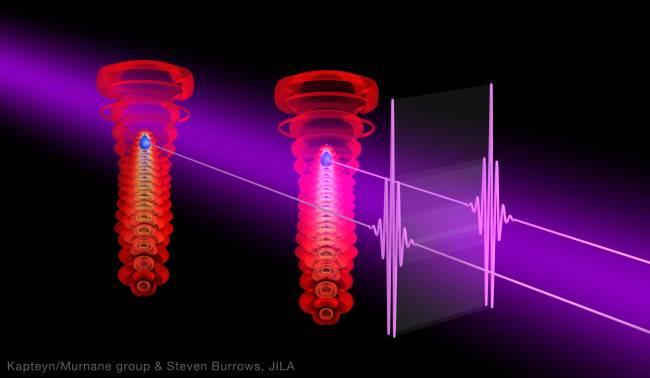 Mejorar las características de los láseres de rayos X es una de las quimeras de la óptica