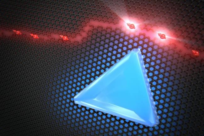 Superconductividad y magnetismo en grafeno
