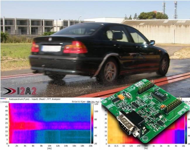 Espectro del ruido de rodadura al producirse la transición seco/mojado. Fuente: I2A2