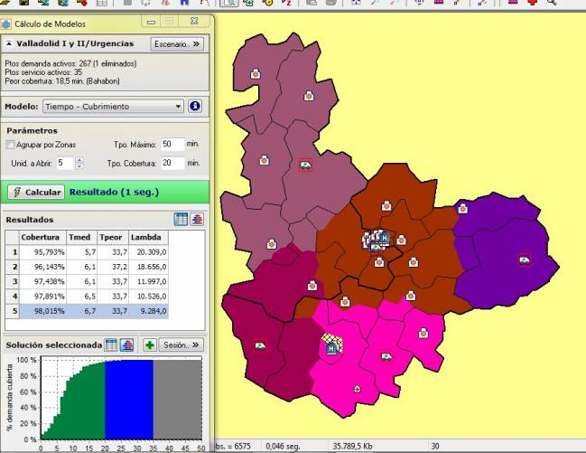 El Grupo de Soluciones de Optimización de la Universidad de Valladolid ha desarrollado la herramienta, que emplea modelos matemáticos